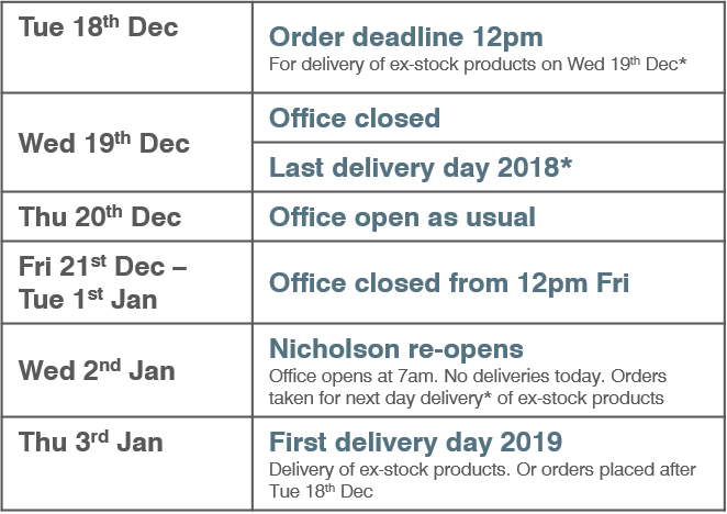 Year end last order and closing times 2018